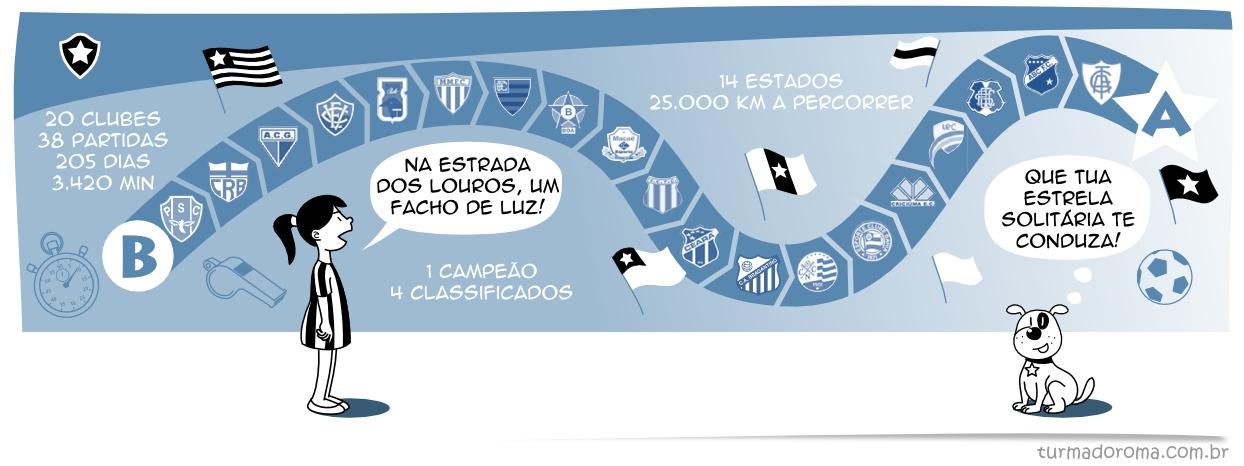 Tirinha 160 Botafogo