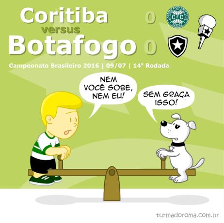 14-coritiba-0-x-0-botafogo