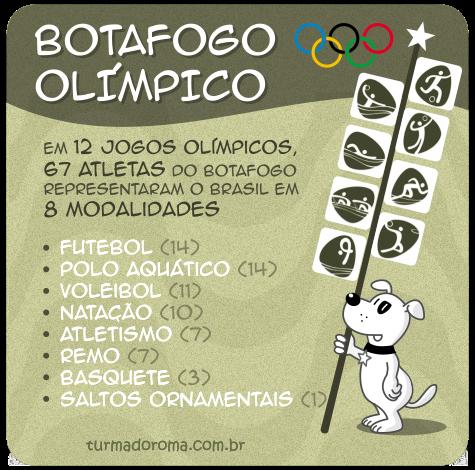 botafogo-olimpico-01