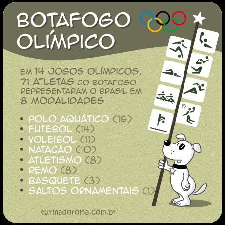 Botafogo Olimpico 2021