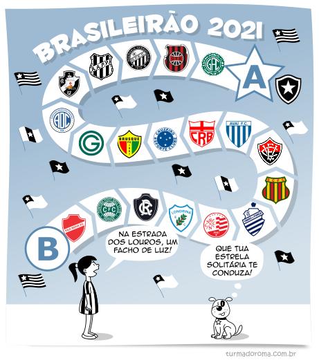 Tabela BR 2021